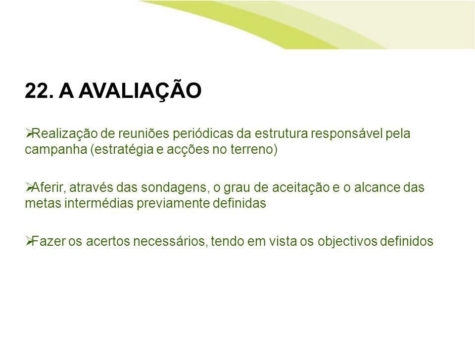22. A AVALIAÇÃORealização de reuniões periódicas da estrutura responsável pela campanha (estratégia e acções no terreno)