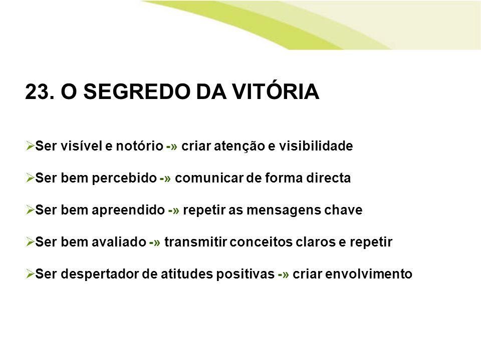 23. O SEGREDO DA VITÓRIA Ser visível e notório -» criar atenção e visibilidade. Ser bem percebido -» comunicar de forma directa.