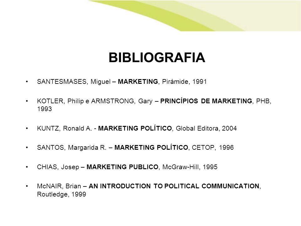 BIBLIOGRAFIA SANTESMASES, Miguel – MARKETING, Pirámide, 1991