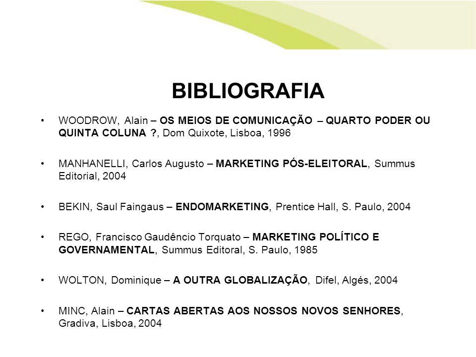 BIBLIOGRAFIA WOODROW, Alain – OS MEIOS DE COMUNICAÇÃO – QUARTO PODER OU QUINTA COLUNA , Dom Quixote, Lisboa, 1996.