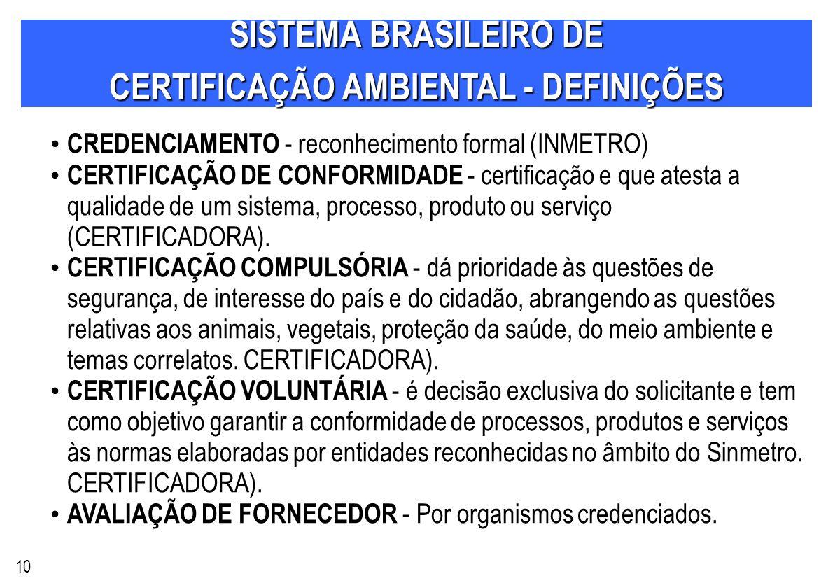 CERTIFICAÇÃO AMBIENTAL - DEFINIÇÕES
