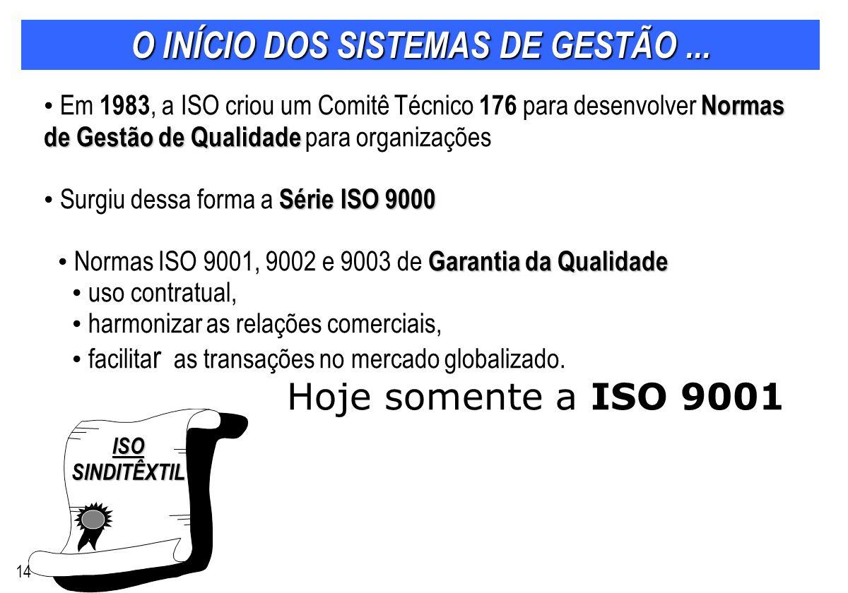 O INÍCIO DOS SISTEMAS DE GESTÃO ...