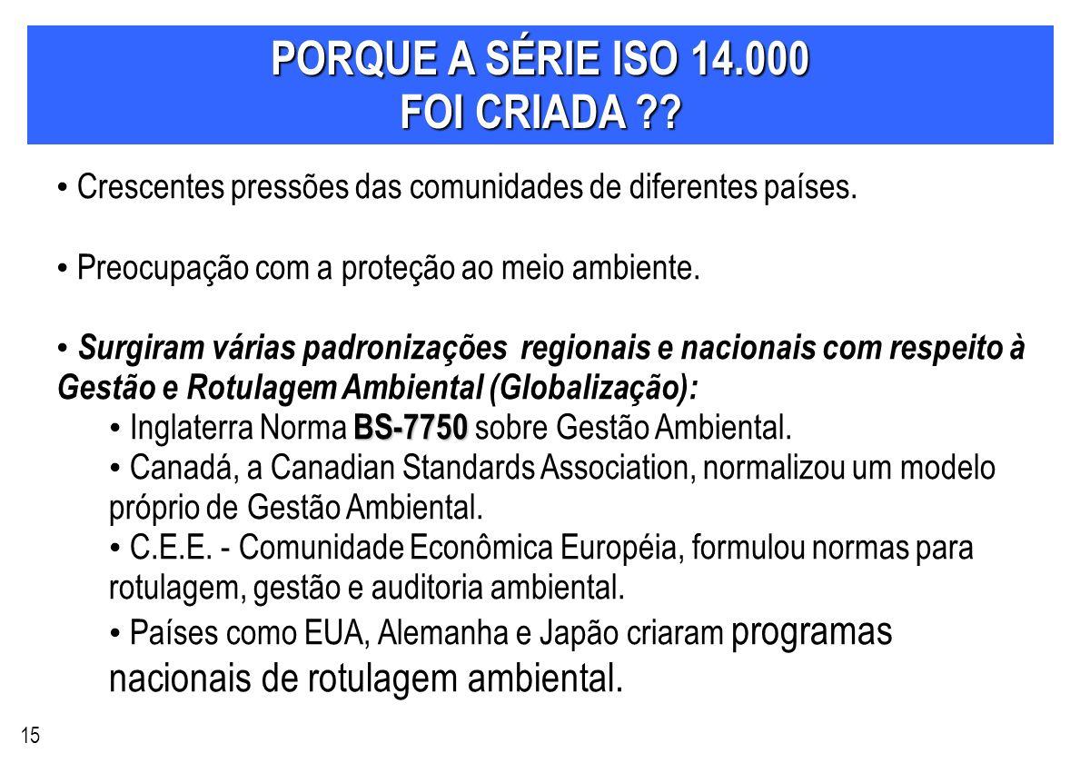 PORQUE A SÉRIE ISO 14.000 FOI CRIADA