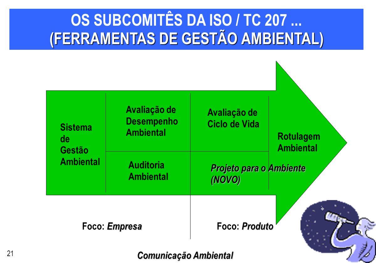 OS SUBCOMITÊS DA ISO / TC 207 ... (FERRAMENTAS DE GESTÃO AMBIENTAL)