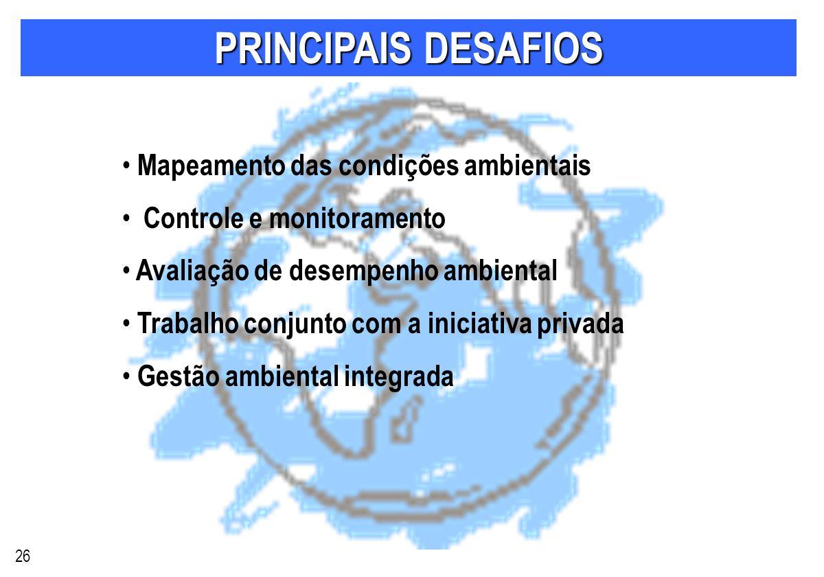 PRINCIPAIS DESAFIOS Mapeamento das condições ambientais