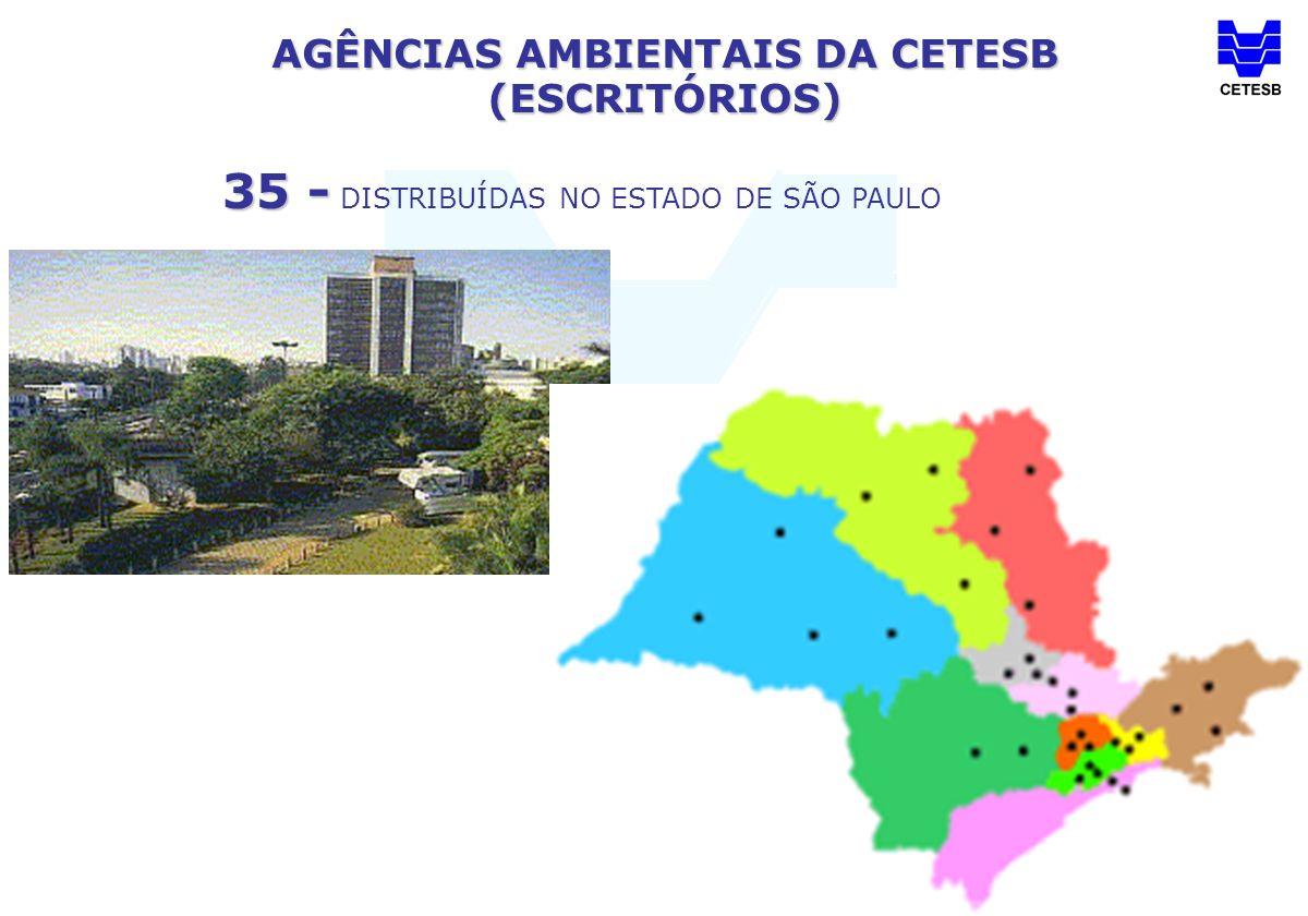 AGÊNCIAS AMBIENTAIS DA CETESB