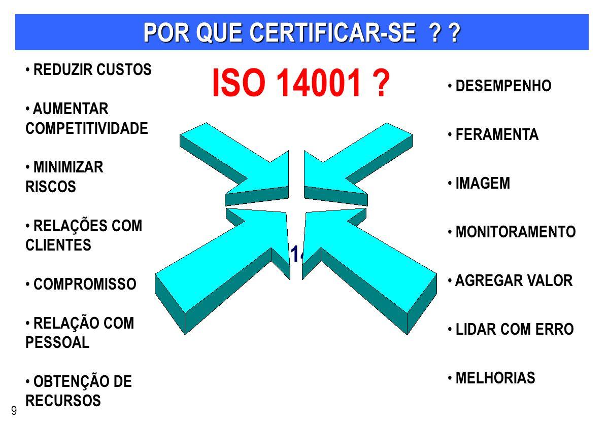 ISO 14001 POR QUE CERTIFICAR-SE ISO14001 REDUZIR CUSTOS