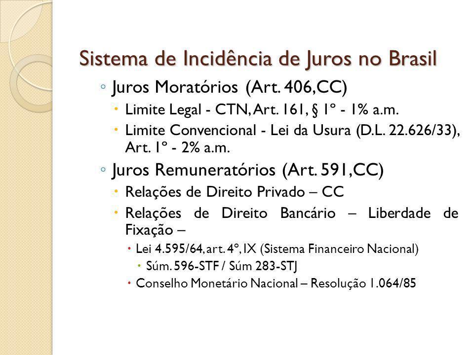 Sistema de Incidência de Juros no Brasil