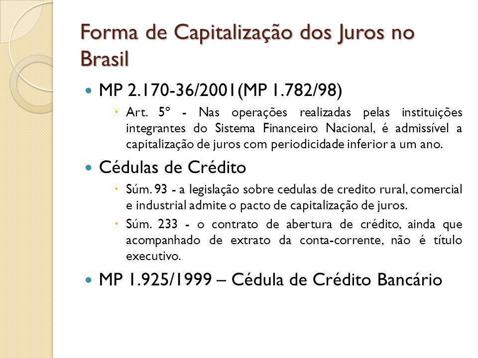 Forma de Capitalização dos Juros no Brasil