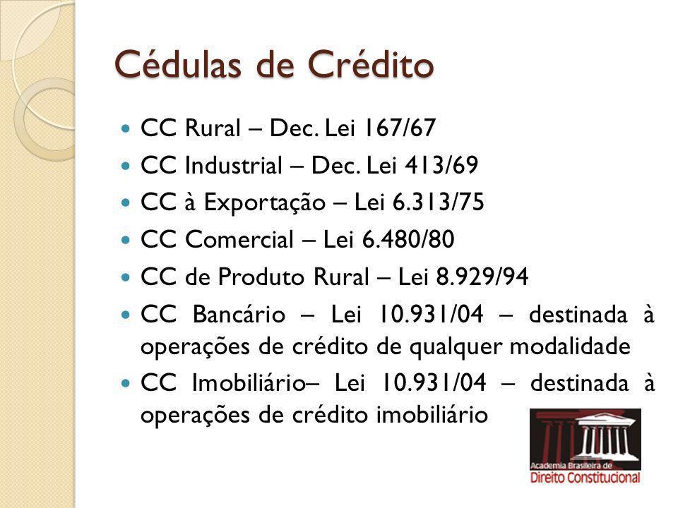 Cédulas de Crédito CC Rural – Dec. Lei 167/67