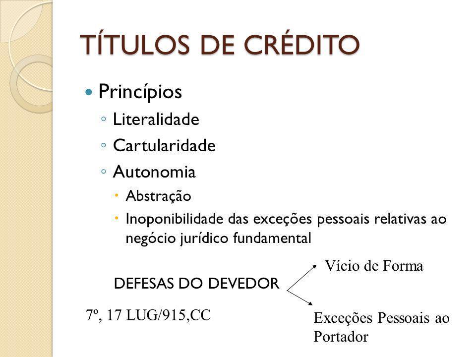TÍTULOS DE CRÉDITO Princípios Literalidade Cartularidade Autonomia