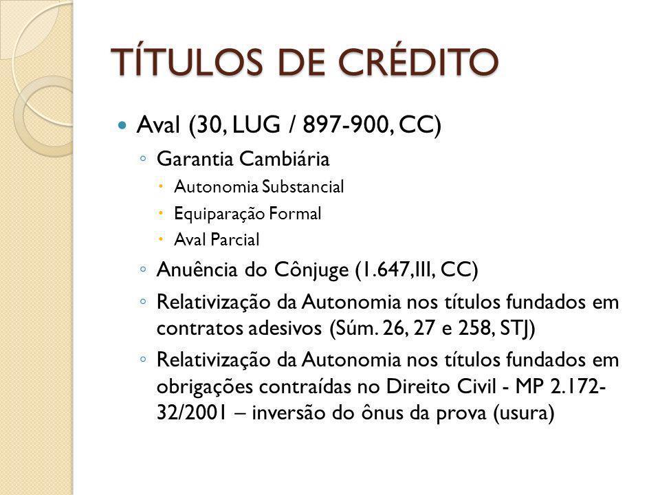 TÍTULOS DE CRÉDITO Aval (30, LUG / 897-900, CC) Garantia Cambiária