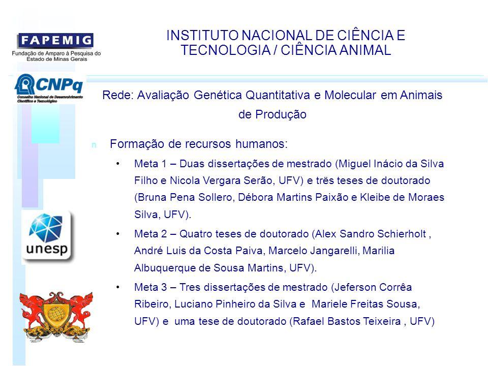 INSTITUTO NACIONAL DE CIÊNCIA E TECNOLOGIA / CIÊNCIA ANIMAL