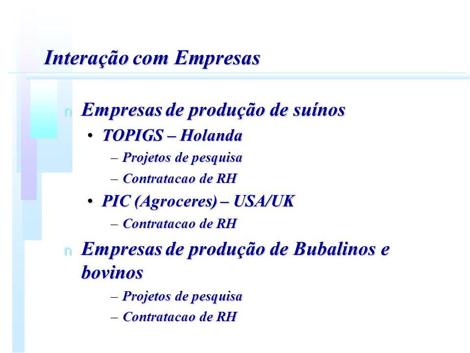 Interação com Empresas