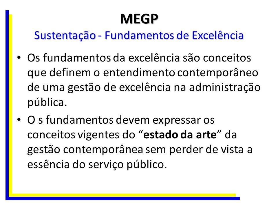 MEGP Sustentação - Fundamentos de Excelência