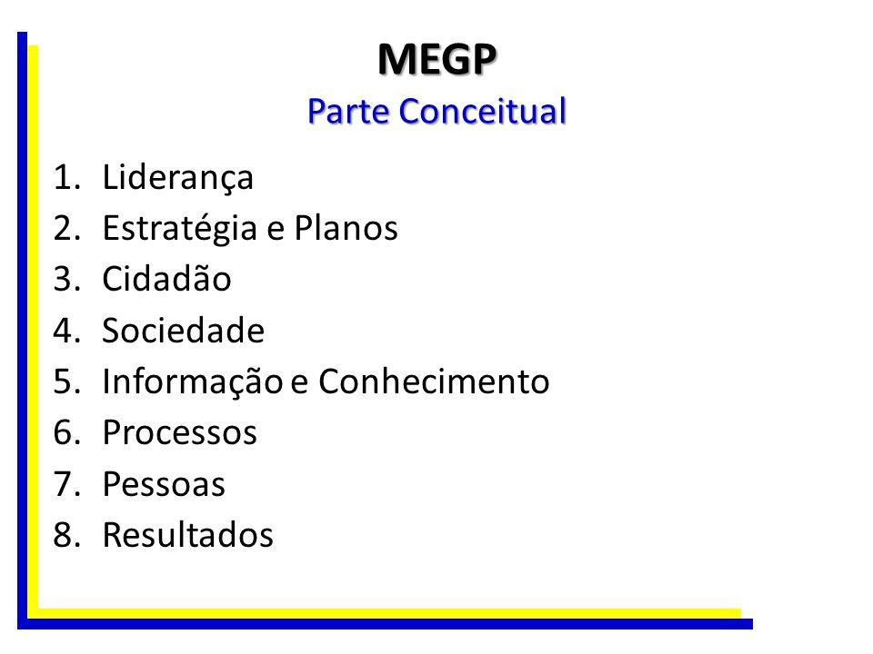 MEGP Parte Conceitual Liderança Estratégia e Planos Cidadão Sociedade