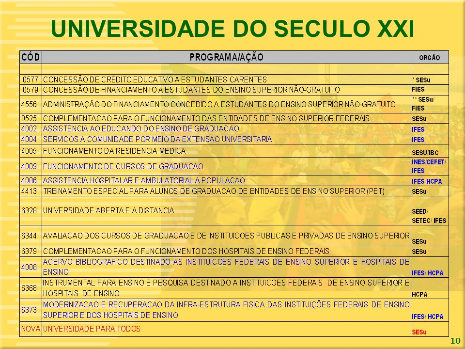 UNIVERSIDADE DO SECULO XXI