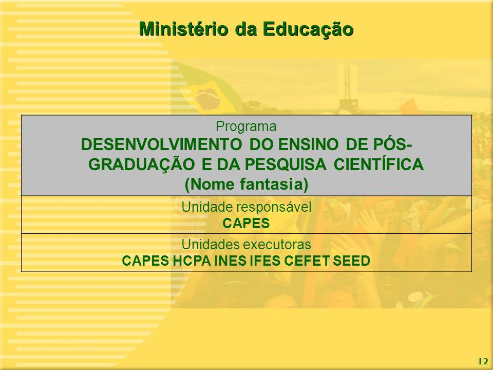 Ministério da Educação CAPES HCPA INES IFES CEFET SEED