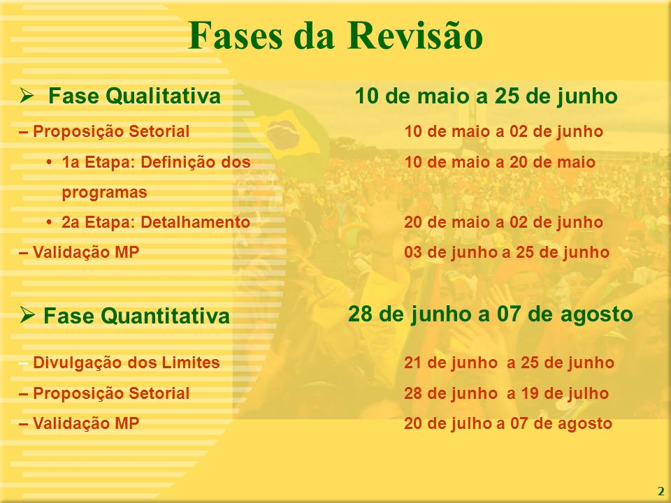 Fases da Revisão  Fase Quantitativa  Fase Qualitativa