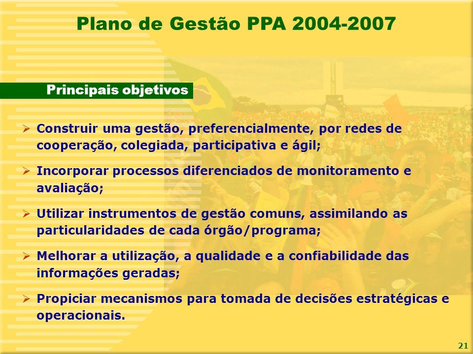 Plano de Gestão PPA 2004-2007 Principais objetivos