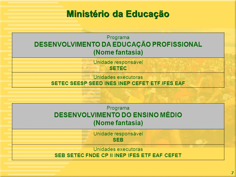 Ministério da Educação SETEC SEESP SEED INES INEP CEFET ETF IFES EAF