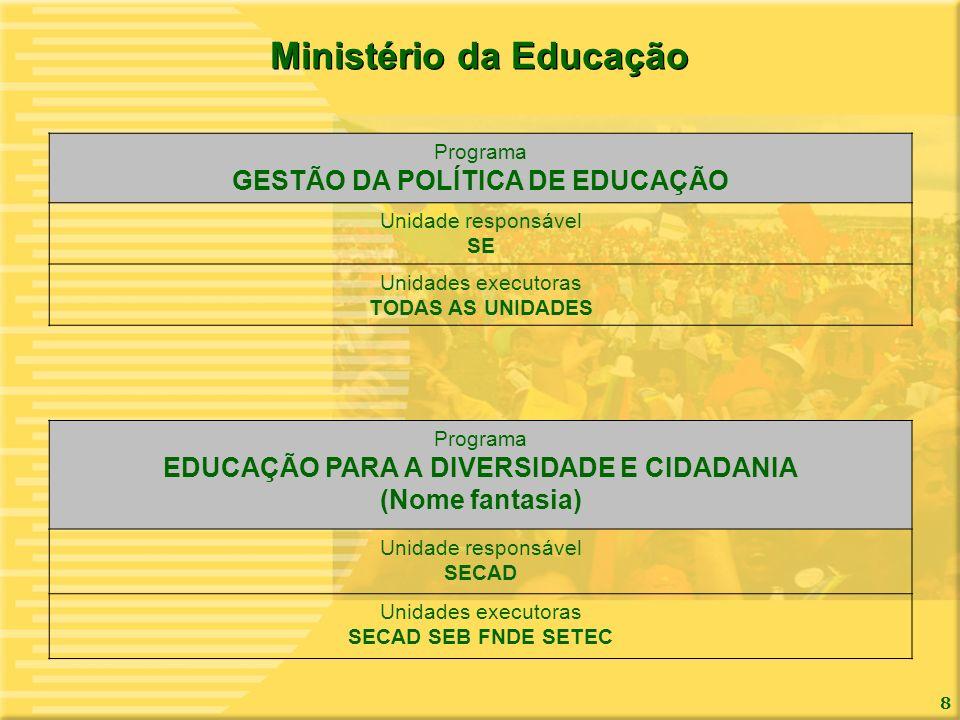 Ministério da Educação GESTÃO DA POLÍTICA DE EDUCAÇÃO