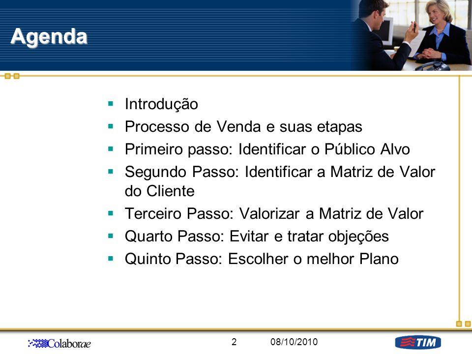 Agenda Introdução Processo de Venda e suas etapas