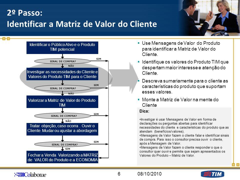 2º Passo: Identificar a Matriz de Valor do Cliente