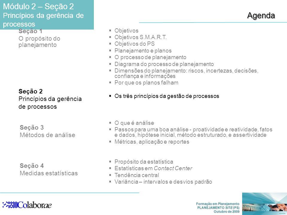 Módulo 2 – Seção 2 Agenda Princípios da gerência de processos Seção 1