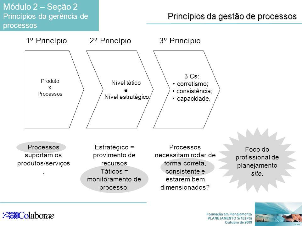Princípios da gestão de processos
