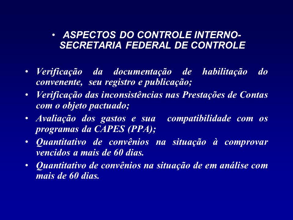ASPECTOS DO CONTROLE INTERNO- SECRETARIA FEDERAL DE CONTROLE