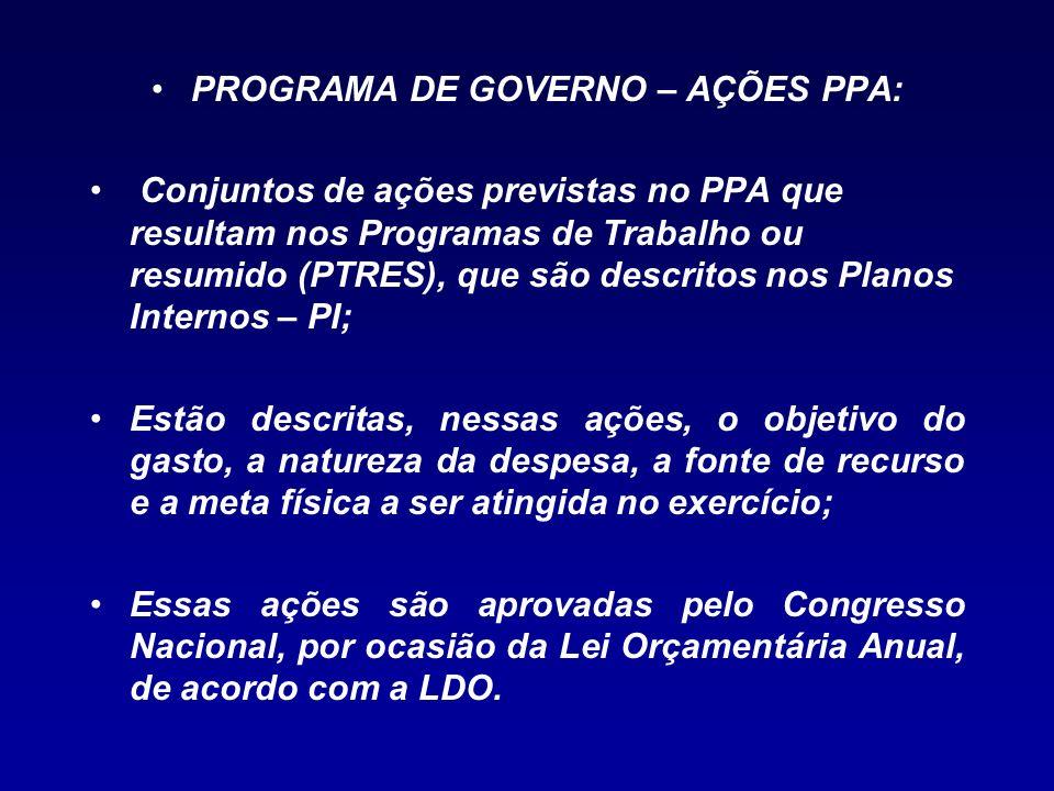 PROGRAMA DE GOVERNO – AÇÕES PPA: