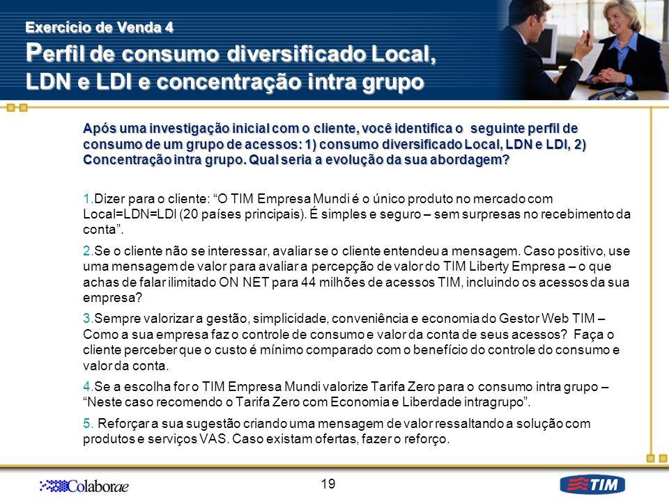 Exercício de Venda 4 Perfil de consumo diversificado Local, LDN e LDI e concentração intra grupo