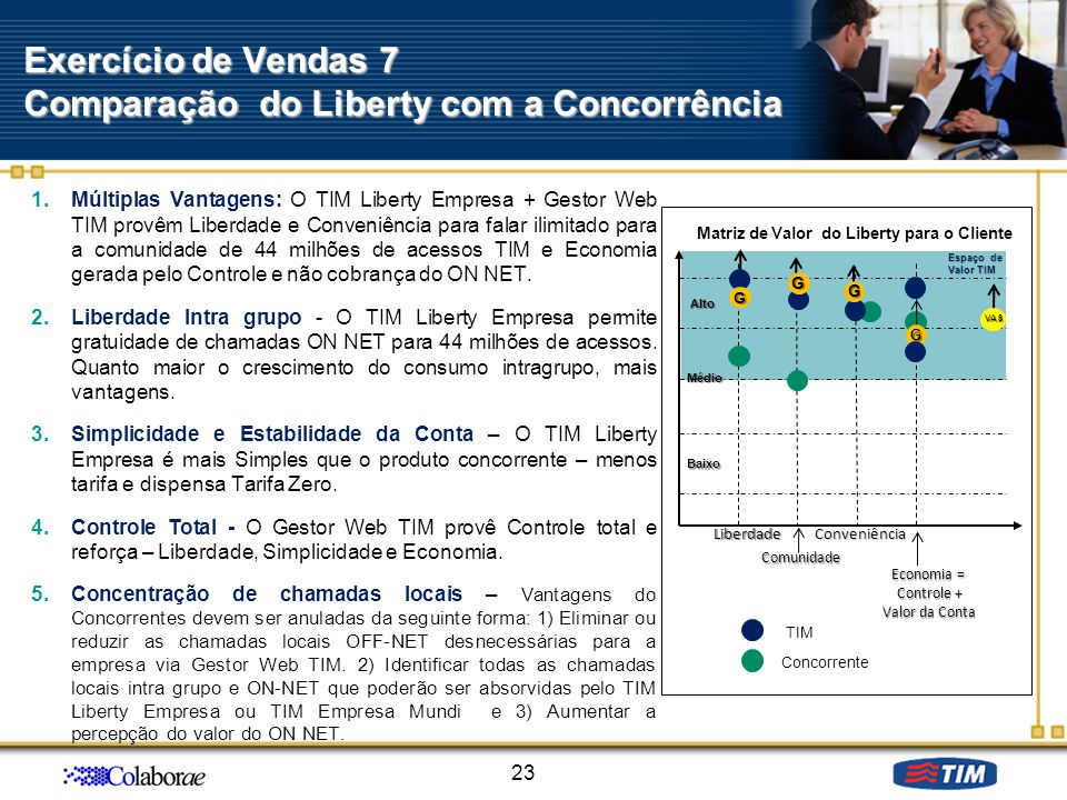 Exercício de Vendas 7 Comparação do Liberty com a Concorrência