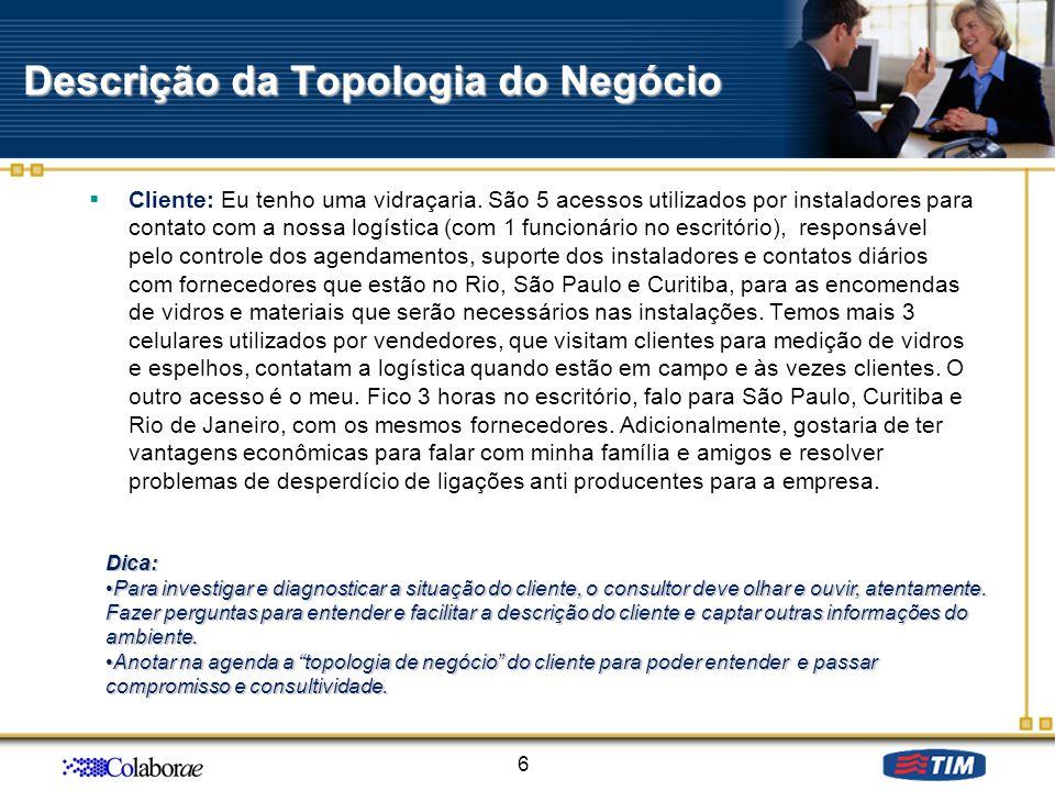 Descrição da Topologia do Negócio