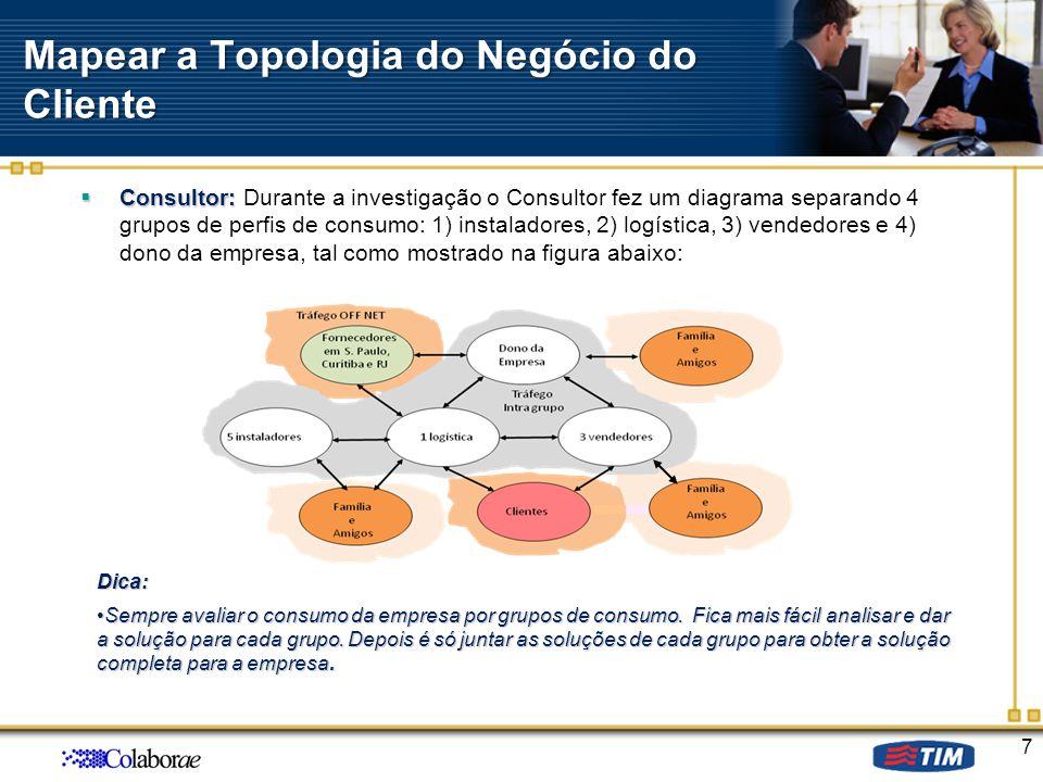 Mapear a Topologia do Negócio do Cliente
