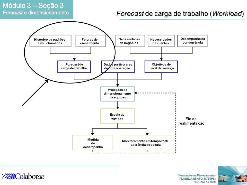 Forecast de carga de trabalho (Workload)
