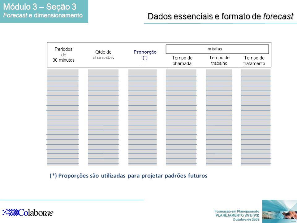 Dados essenciais e formato de forecast