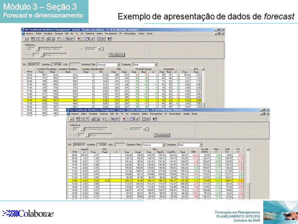 Exemplo de apresentação de dados de forecast