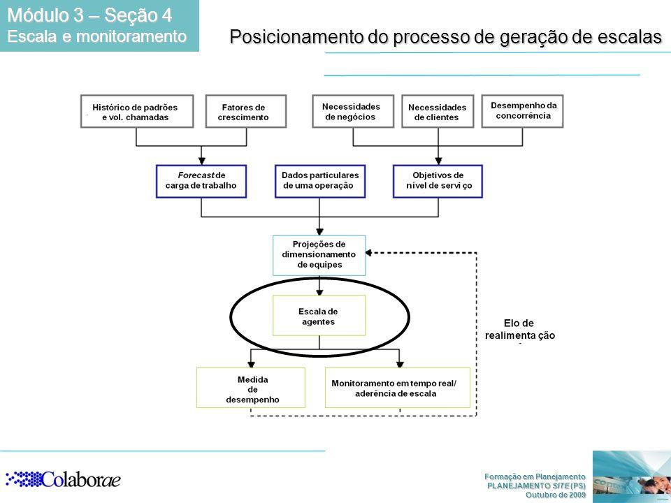 Posicionamento do processo de geração de escalas