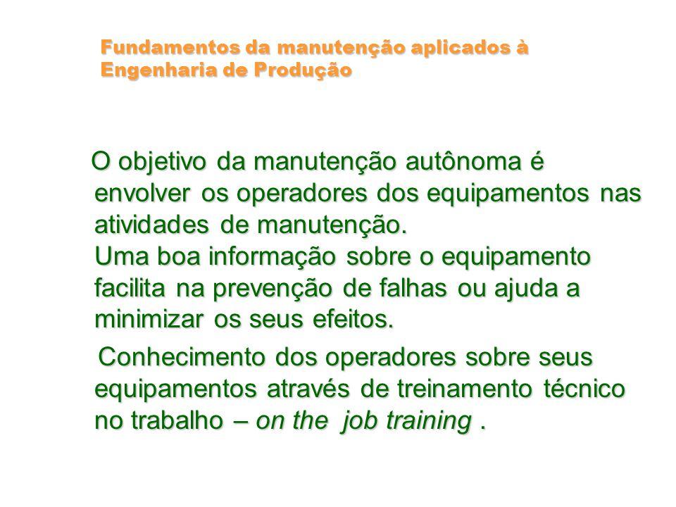 Fundamentos da manutenção aplicados à Engenharia de Produção