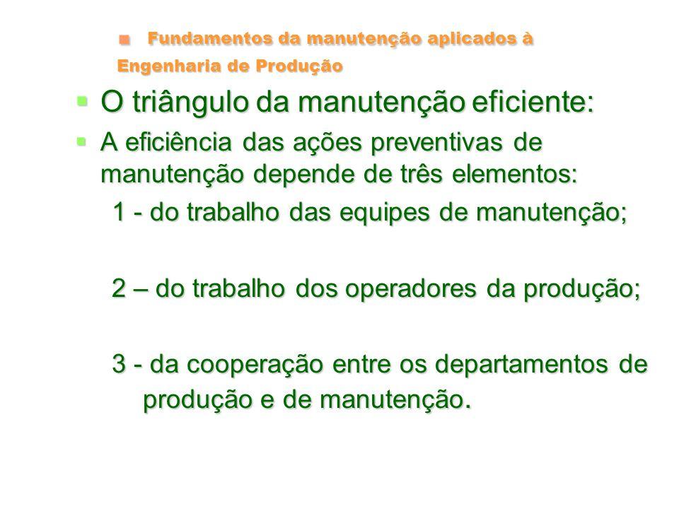 . Fundamentos da manutenção aplicados à Engenharia de Produção