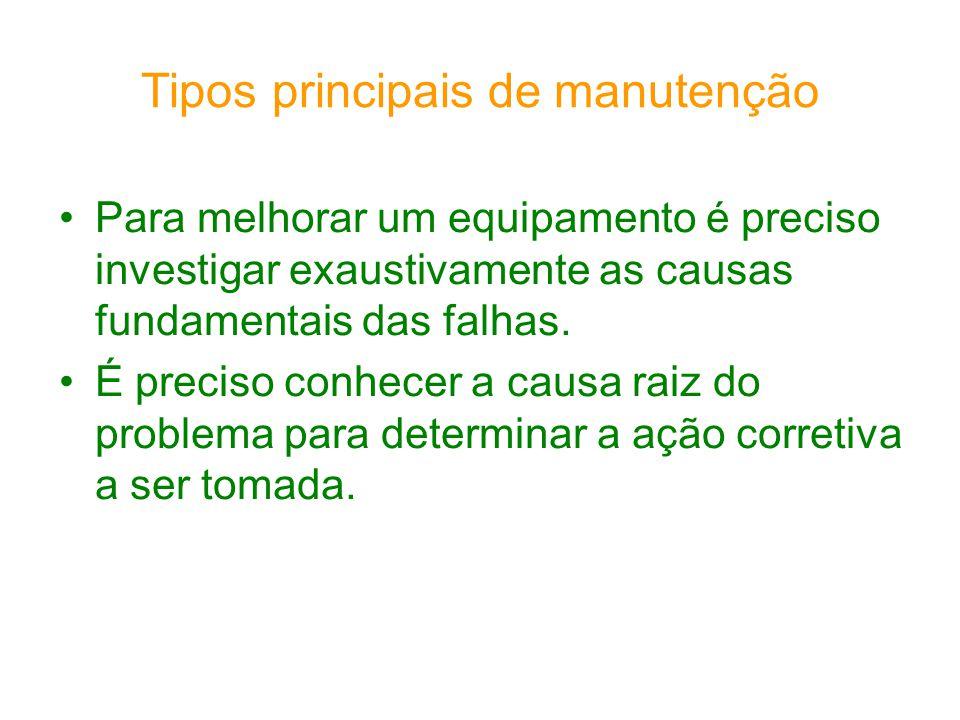 Tipos principais de manutenção