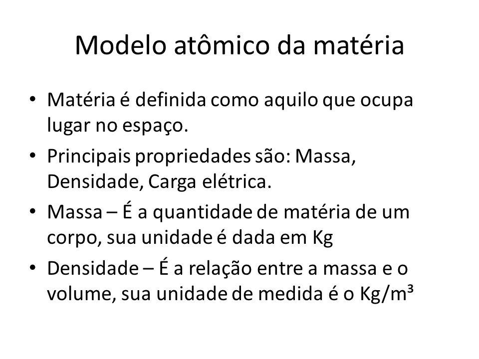 Modelo atômico da matéria