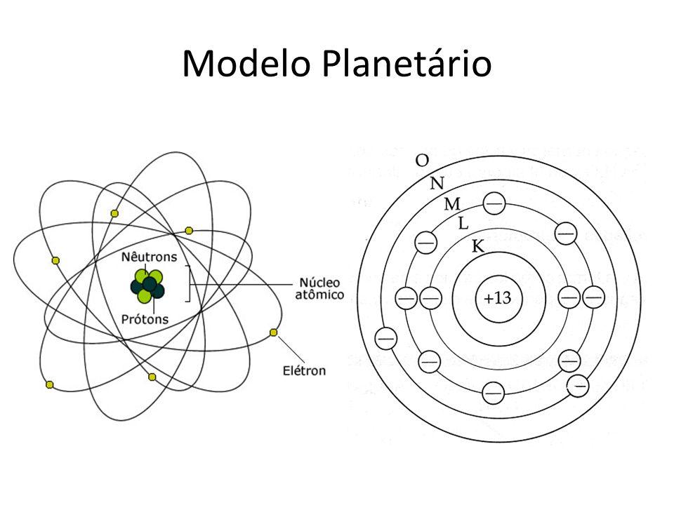 Modelo Planetário