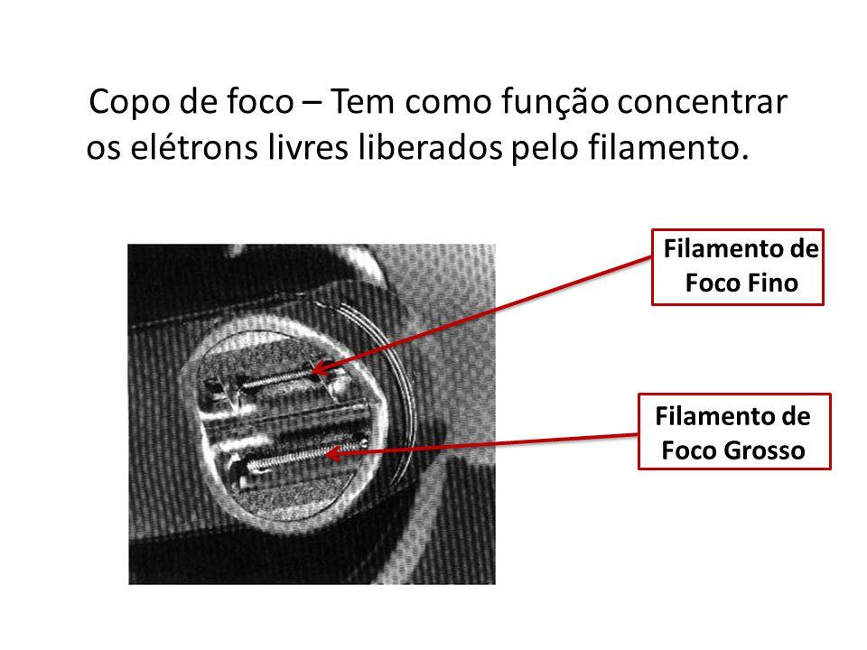 Copo de foco – Tem como função concentrar os elétrons livres liberados pelo filamento.