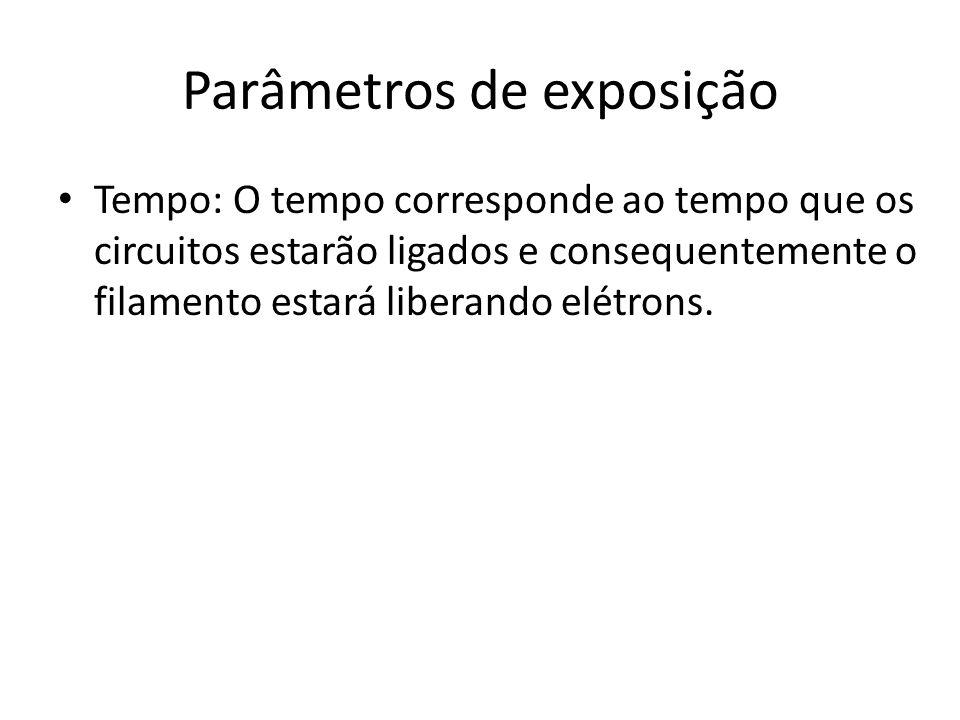 Parâmetros de exposição