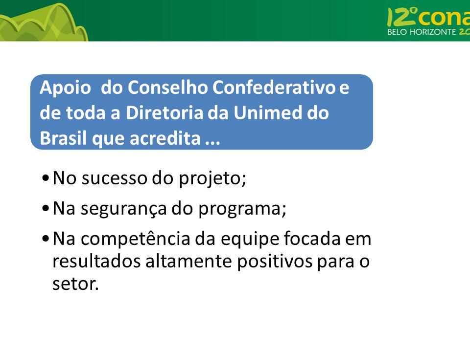 Apoio do Conselho Confederativo e de toda a Diretoria da Unimed do Brasil que acredita ...