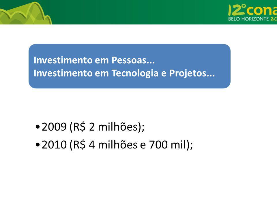 2009 (R$ 2 milhões); 2010 (R$ 4 milhões e 700 mil);