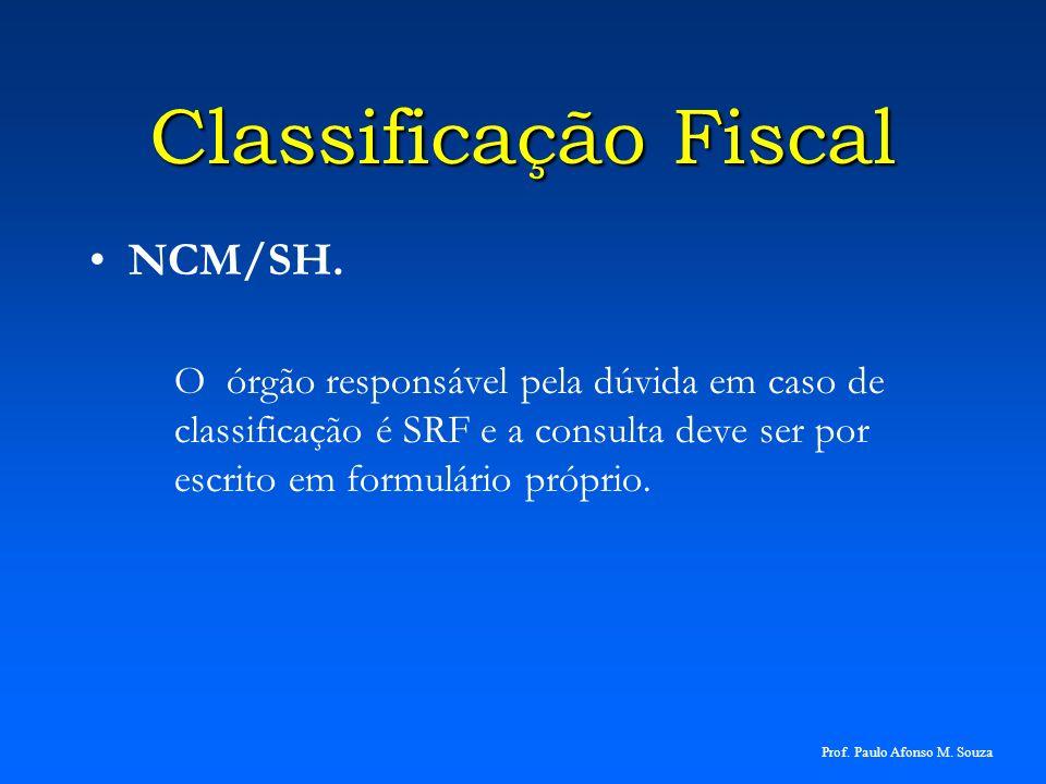 Classificação Fiscal NCM/SH.